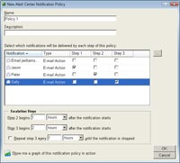 Alert Center Policy Configuation