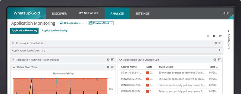 Ipswitch WhatsUp Gold Application Performance Monitoring