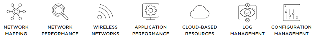 Network Availability and Performance Monitoring