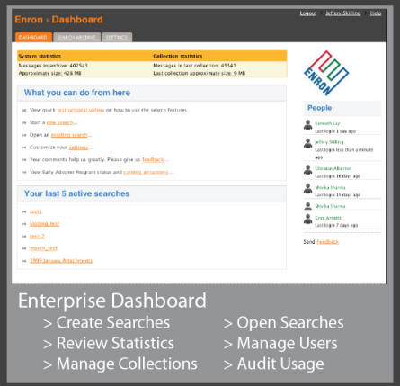 Enterprise Dashboard